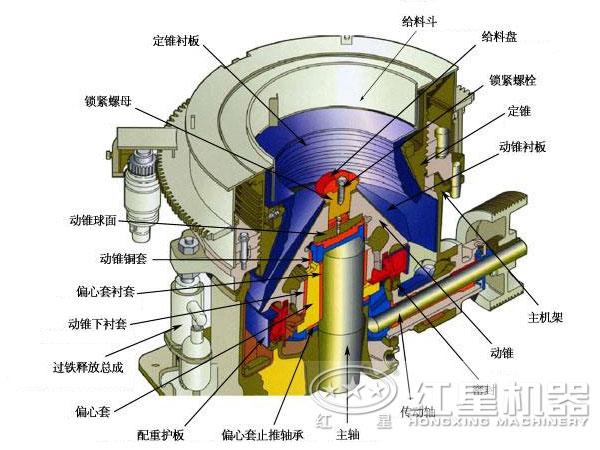 复合圆锥破碎机结构特征